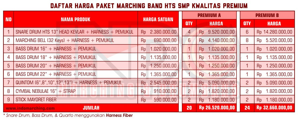 Harga Marching Band SMP - Premium A