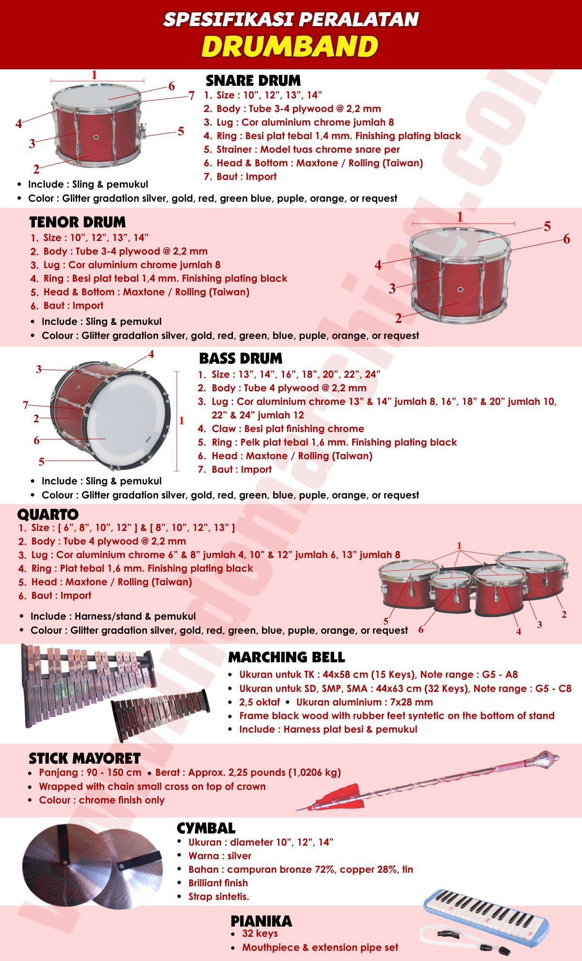 Spesifikasi Peralatan Drumband IndoMarching
